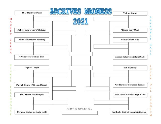 Archives Madness bracket for 2021.